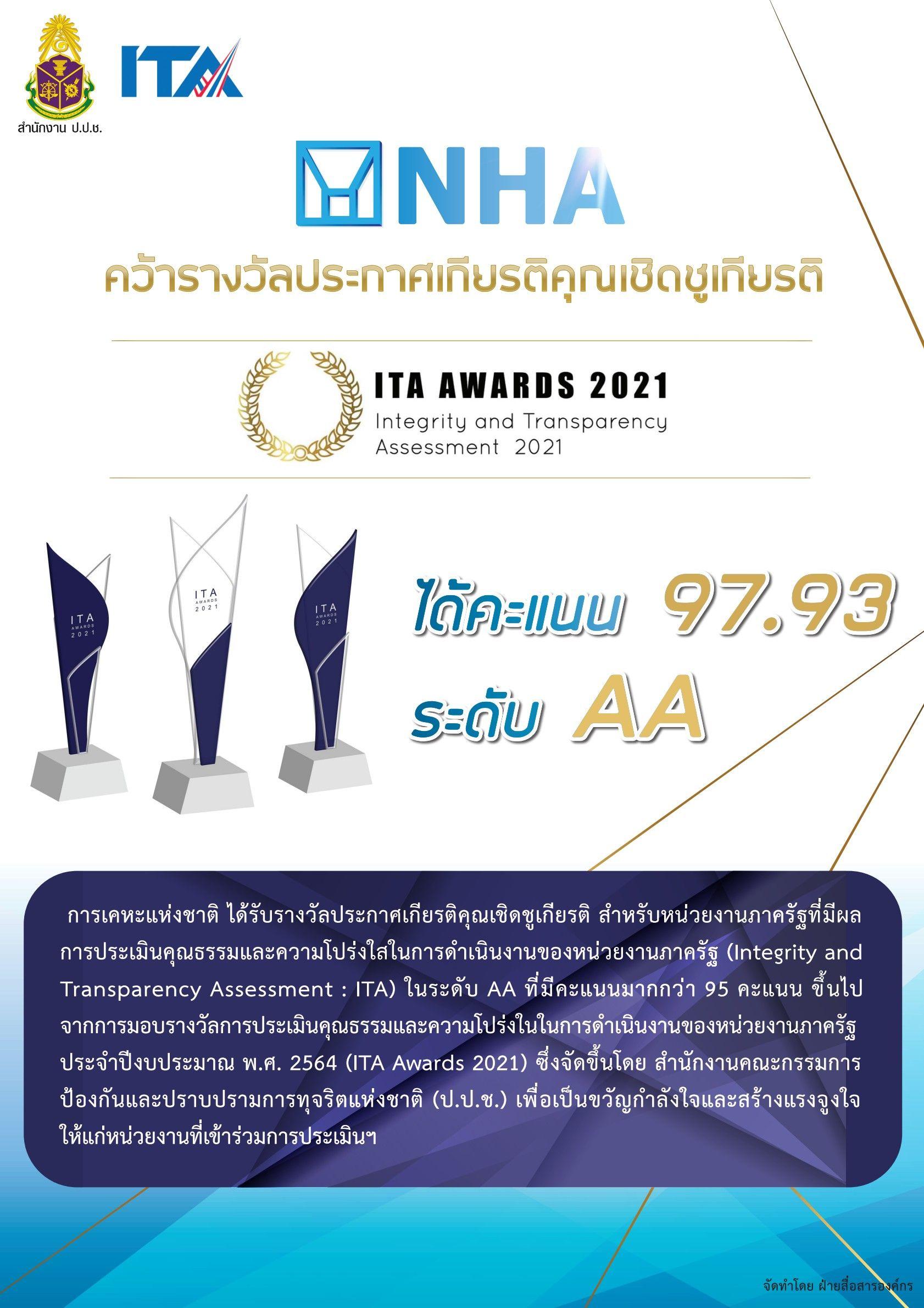 กคช. ได้รับรางวัลประกาศเกียรติคุณเชิดชูเกียรติสำหรับหน่วยงานภาครัฐที่มีผลประเมินระดับ AA ใน ITA Award 2021 ด้วยคะแนน 97.93